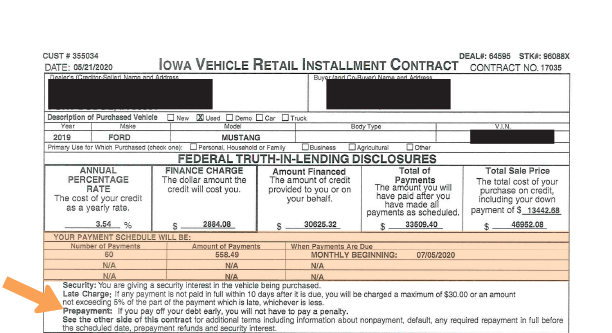 vehicle contract payment schedule