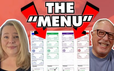 F&I Menu Selling: Don't Fall for It!